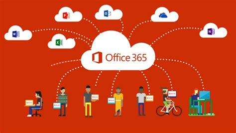 Office 365 Business—Do your best work from anywhere on