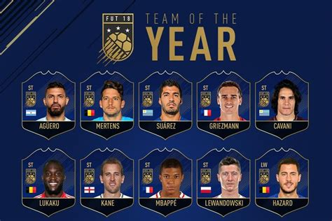 FIFA team of the year: Will Harry Kame make it in?