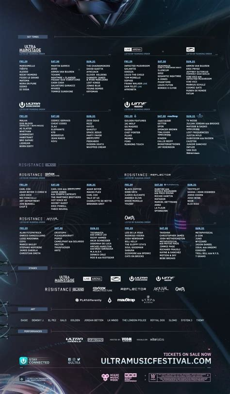 Ultra Music Festival Finalizes Lineup for 2019 Edition