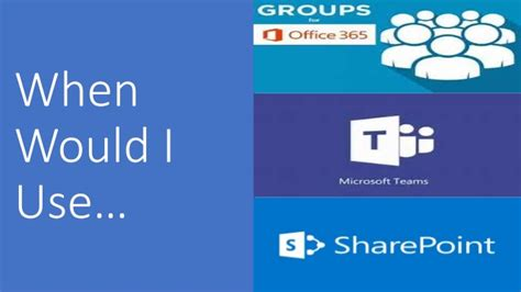 SharePoint vs Microsoft Teams vs Office 365 Groups: What