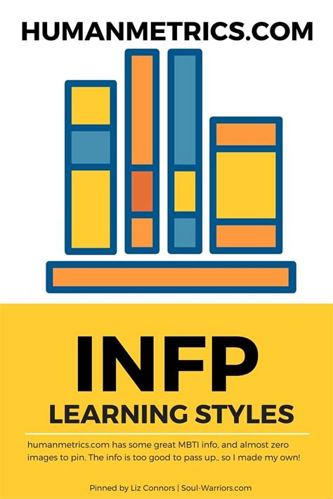 Read about learning styles (and click through for more